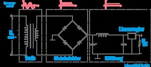 Labornetzgerät Kaufberatung - Blockschaltbild eines Trafonetzgeräts mit Spannungsverlauf